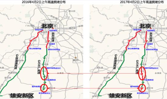 北京交通拥堵调查