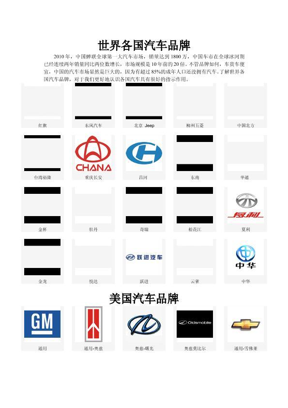 世界各国汽车品牌