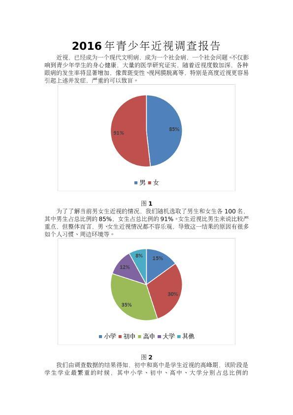 2016年青少年近视调查报告