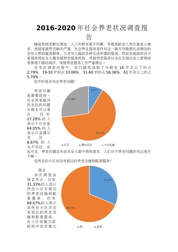 2016-2020年社会养老状况调查报告