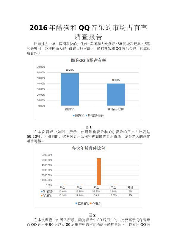 2016年酷狗和QQ音乐的市场占有率调查报告