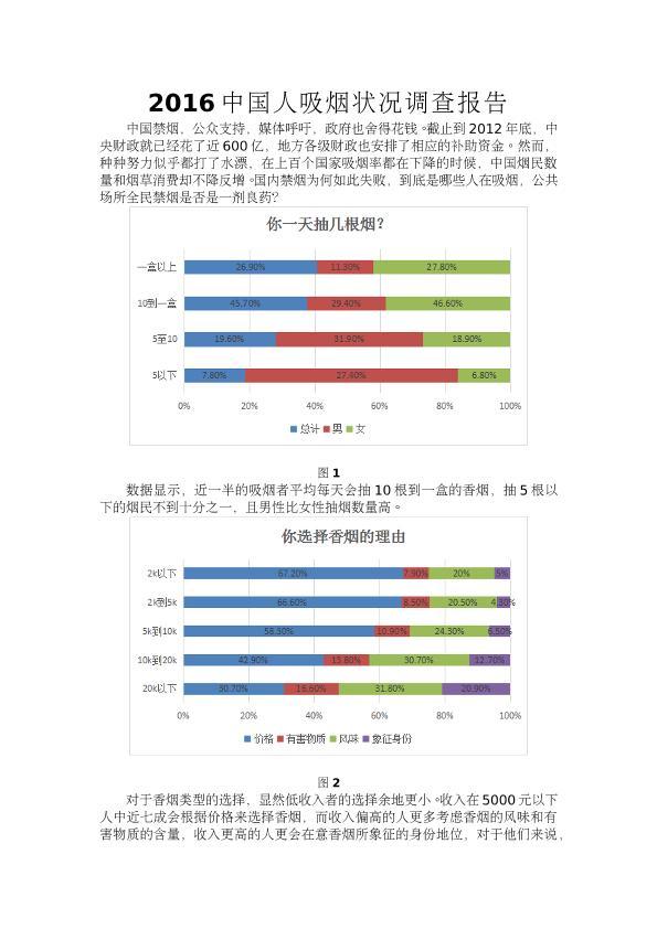 2016中国人吸烟状况调查报告