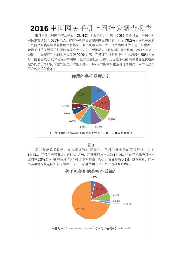 2016中国网民手机上网行为调查报告
