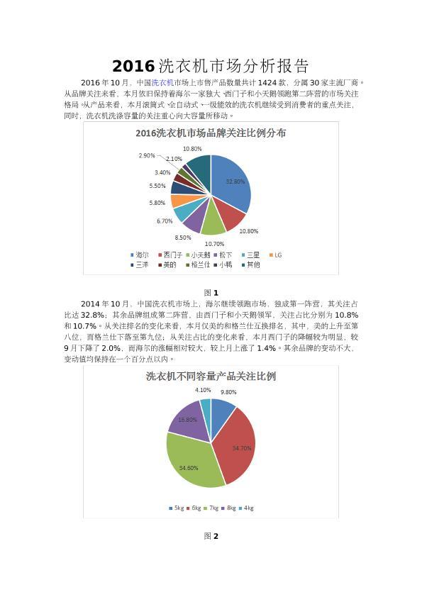 2016洗衣机市场分析报告