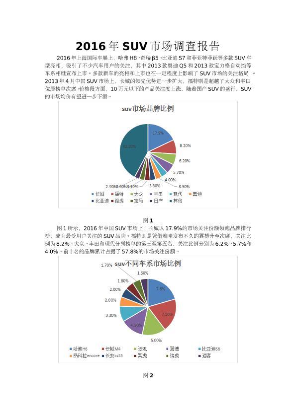 2016年SUV市场调查报告