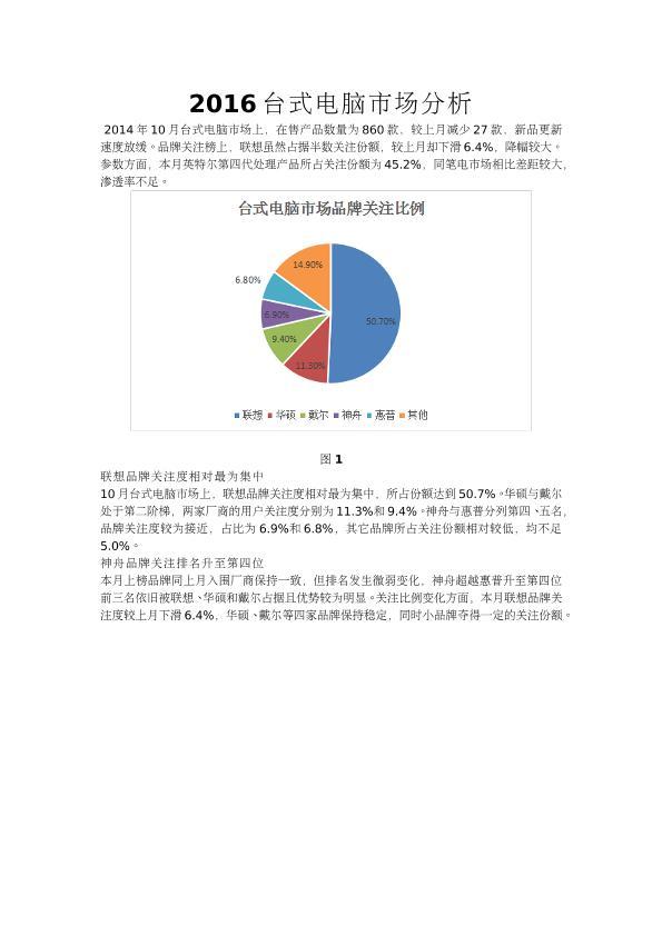 2016台式电脑市场分析