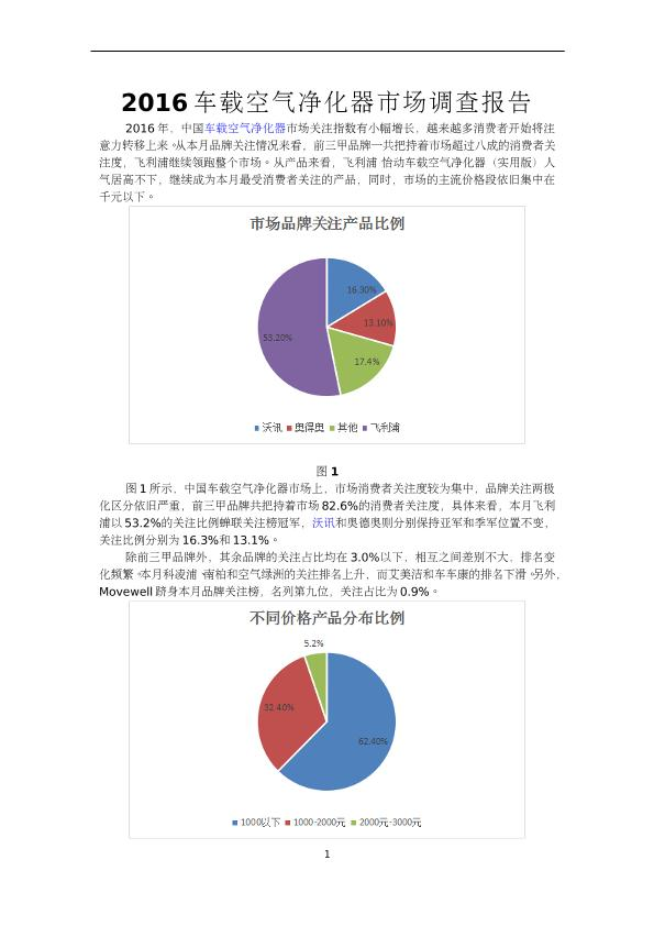 2016车载空气净化器市场调查报告