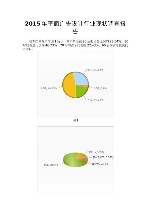 2015年平面广告设计行业现状调查报告