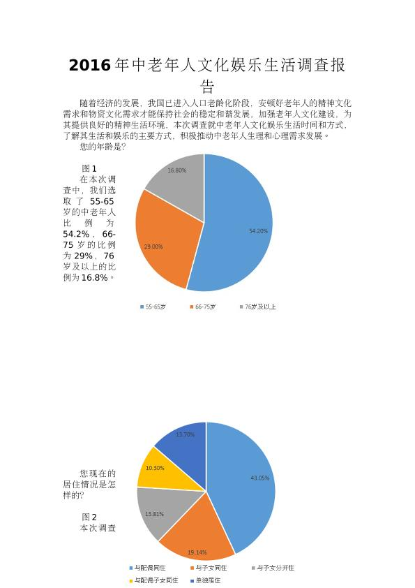 2016年中老年人文化娱乐生活调查报告