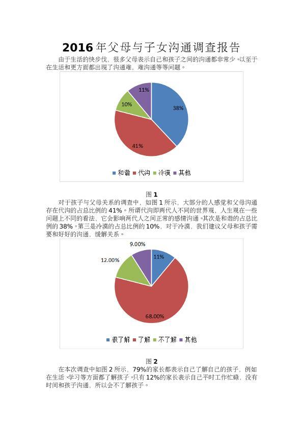 2016年父母与子女沟通调查报告