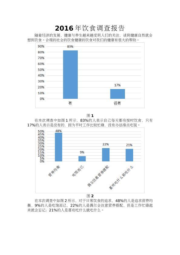 2016年飲食調查報告