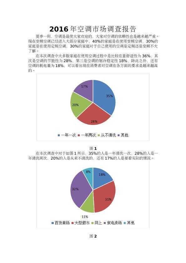 2016年空調市場調查報告