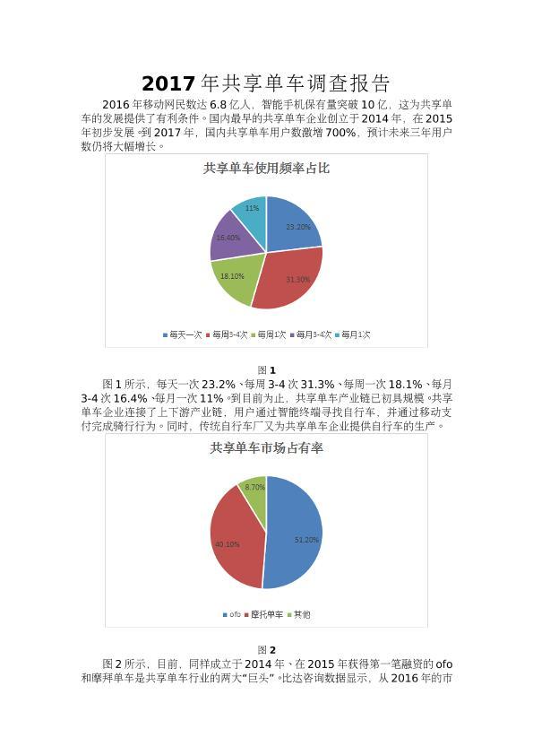 2017年共享单车调查报告