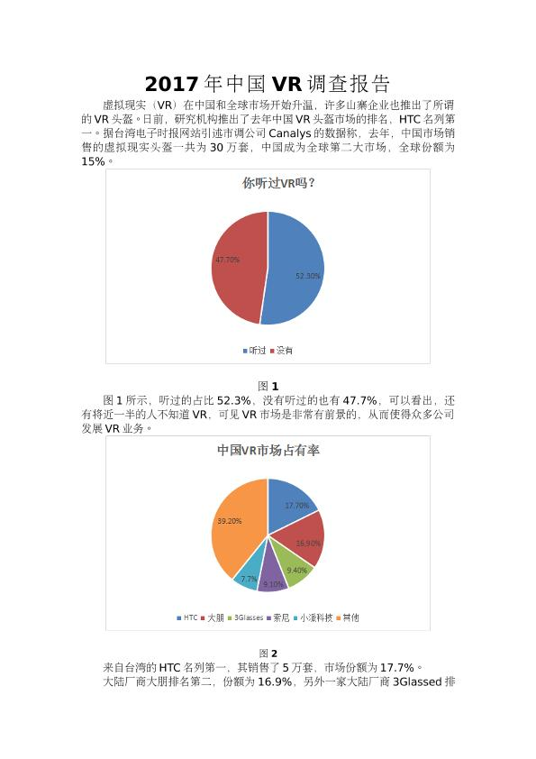 2017年中国VR调查报告