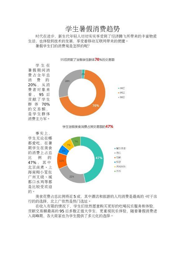 學生暑假消費趨勢調查報告
